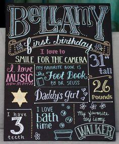 Custom first birthday poster (C) favorite things.