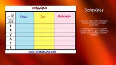 Ingyenes játékos feladatok Thing 1, Bar Chart, Gallery, Desktop Screenshot, Bar Graphs