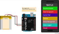 1Sheeld Arduino gps sms control car - PROGETTI ARDUINO