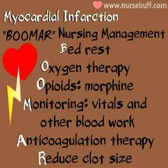 50 Nursing Mnemonics and Acronyms (Cardiovascular System): http://www.nursebuff.com/2014/09/nursing-mnemonics-and-memory-aids/
