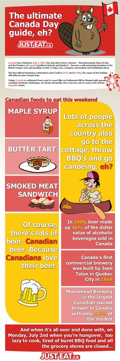Infographic]: The ultimate guide to Canada Day - Check out more barbecue tips… Canada For Kids, Canada Day 150, Happy Canada Day, O Canada, Canadian Beer, I Am Canadian, Canadian Food, Canadian History, Canada Day Crafts