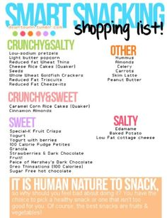 Smart Snack Shopping List