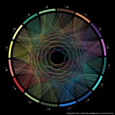 Love an alternative colour wheel.