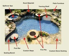 A pool with all the extras   Beautiful pavers can be made possible with  http://www.artisticpavers.com/