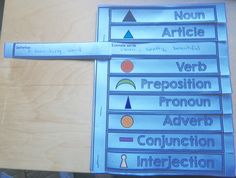 Montessori grammar book for revision of parts of speech. Designed for Montessori elementary classrooms. Kindergarten Homeschool Curriculum, Montessori Homeschool, Montessori Elementary, Montessori Classroom, Montessori Activities, Homeschooling, Classroom Ideas, Interactive Activities, Grammar And Punctuation
