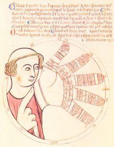 Guidonian Hand, music treatise by Elias Salomon, 1274  - Biblioteca Ambrosiana…