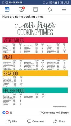Save and repin this air fryer cooking chart! #airfryer #airfryerchart #health #weightwatchers #loseweightquick