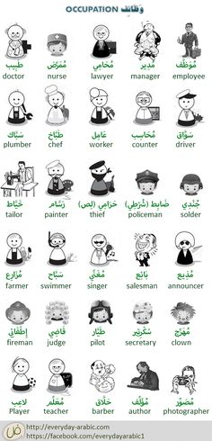 Occupations/jobs in Arabic. Also, check the conversation and the audio to help you practice and learn more.