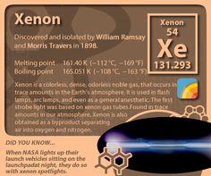 #periodictableofelements #periodictable #xenon