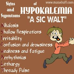 Image from http://www.nursebuff.com/wp-content/uploads/2014/09/hypokalemia-signs-and-symptoms-nursing-mnemonics.jpg.