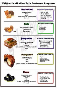 Beslenme Listesi Nedir | Beslenme Listesi Neden Önemli
