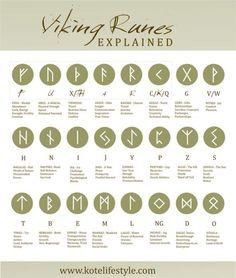 Viking Symbols And Meanings Viking Rune Tattoo, Norse Tattoo, Viking Tattoos, Armor Tattoo, Warrior Tattoos, Wiccan Tattoos, Norse Mythology Tattoo, Rune Viking Signification, Viking Symbols And Meanings