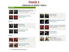 PHASE 2 WORKOUT: CHEST AND ABS
