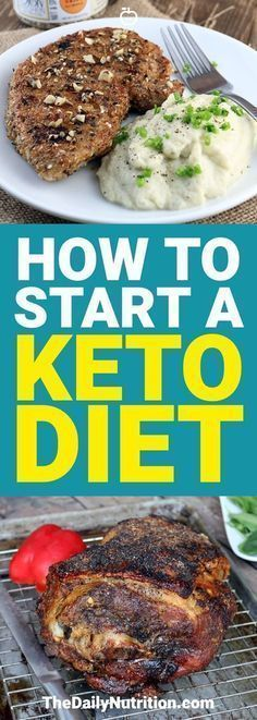 If you want to starting doing keto then this quick guide on the ketogenic diet will help you out. Definitely saving. #Keto #KetogenicDiet #ketogenicdietstarting