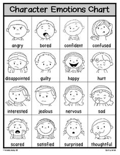 Character Emotions Charts FREE by The Reading Roundup Emotions Preschool, Teaching Emotions, Emotions Activities, Counseling Activities, Social Emotional Learning, Preschool Learning, Social Skills, Feelings Chart, Feelings And Emotions
