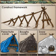 "http://static.ddmcdn.com/gif/how-to-build-a-shelter-illustration-1.gif  Maybe a fun thing to try with kids - they love to play ""fort"""
