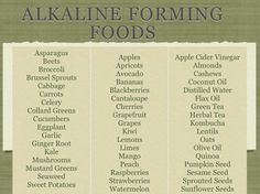 Hey there, I've been delving into two new ideas about food that I thought I would share. On my path to optimum health at 50, I've discovered these 2 key ideas: 1) eating from an alkaline diet, can ...  Eat an Alkaline Diet - food combining  > Fruit on an empty stomach > No meat with starch