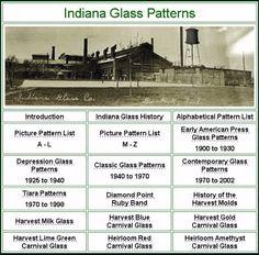 Crystal Glassware Pattern Identification | Indiana Glass Pattern Identification Guide