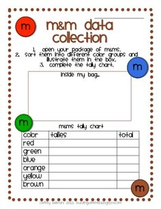 M Fractions and Likeliness: Fractional Parts of Sets - Chrissy Beltran - TeachersPayTeachers.com FREE
