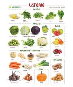 """Gefällt 465 Mal, 1 Kommentare - Zielone Koktajle official 🇵🇱 (@zielone_koktajle) auf Instagram: """"#listopad nadszedł a wraz z nim całkiem nie mało sezonowych #owoców i #warzyw 💚💚💚 lubimy jesień…"""""""