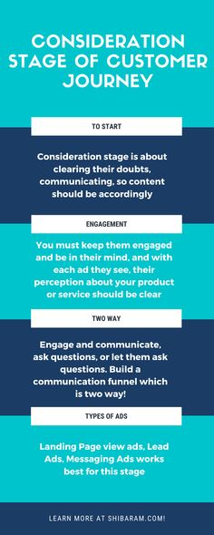 #considerationstage #customerjourney #smarketing #funnelmarketing #profitfunnel #businessowner #digitalmarketer #marketingtips #growyoursales Sales And Marketing, Digital Marketing, Closing Sales, Target Customer, Display Ads, Call To Action, Problem And Solution, Target Audience, Consideration