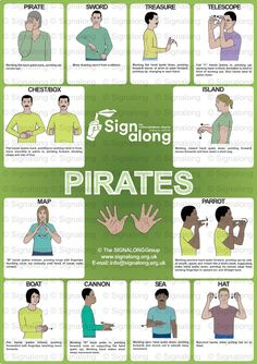 Pirates Poster, J) Posters, Signalong Store Sign Language Chart, Sign Language Words, Sms Language, Sign Language Alphabet, Sign Language Interpreter, British Sign Language, Baby Sign Language, Makaton Signs, Pirate Maps