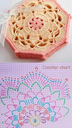 Octogone diagramme You are in the right place about crochet granny square Here we offer you the most Chat Crochet, Crochet Diy, Crochet Amigurumi, Crochet Baby Hats, Crochet Crafts, Crochet Projects, Point Granny Au Crochet, Crochet Squares Afghan, Crochet Afghans
