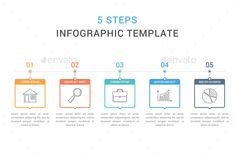 Buy 5 Steps - Infographic Template by _human on GraphicRiver. Infographic template with 5 steps, workflow, process chart Archive contains: - Vector Ai file with editable text . Infographic Templates, Infographics Design, Process Chart, Presentation, Photoshop, Flowchart, Banner, Diagram, Layout