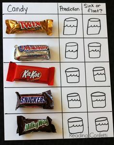 A simple science experiment for kids using candy