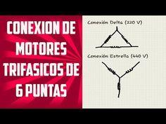 14 Vídeos Tutoriales sobre Maquinas Electricas - Motores