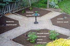 My Five Men: How Does Your Garden Grow?
