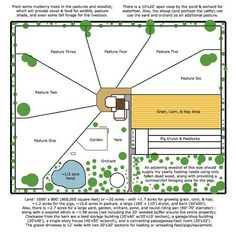 Pasture rotation: The pastures, fields, etc can be easily adjusted in size and configuration to suit the land - the important part is how everything works together. For example, the pigs can be allowed in the grain area after harvesting to glean & fertilize the field, and can also easily be allowed in the woodlot part of the year. The entire property has basic welded-wire fencing around - so the orchard/yard/pond area can be for waterfowl and supplementary pasture for the smaller livestock…