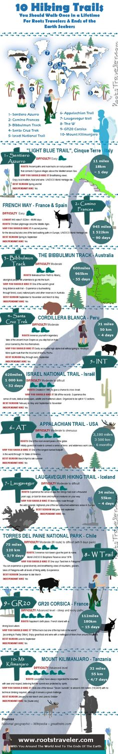 10 Hiking Trails You Should Walk Once in a Lifetime For Roots Travelers & Ends of the Earth Seekers. http://rootstraveler.com/10-hiking-trails-you-should-walk-once-in-a-lifetime-infographics
