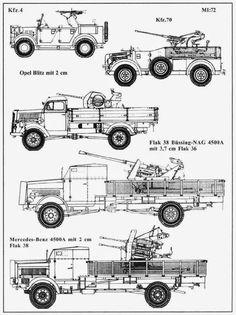 Axis Tanks and Combat Vehicles of World War II: Motorised