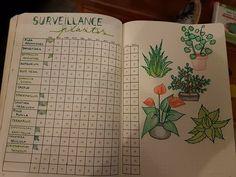Idée page bullet journal