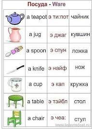 Картинки по запросу английский в картинках с произношением