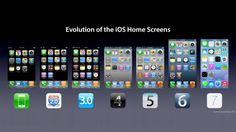 How Much Or So Little The iOS Homescreen Has Changed
