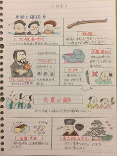 Japanese Language Learning, Kids English, Art School, Teaching Kids, Sentences, Stationery, Notebook, Notes, Study