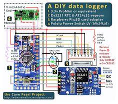 A3 component DIY data logger