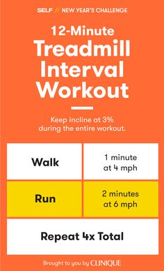 During our New Year's Challenge, you'll be doing two cardio sessions per week. If you're a treadmill-lover or just looking for an alternative to what's in the Challenge Workout Calendar, try this 12-minute routine. By playing with speed intervals, you'll be breaking a sweat in no time.