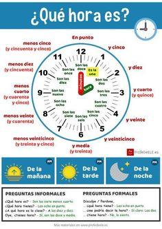 Materiales para aprender a decir y preguntar la hora en español: vídeo, divertidas actividades online, fichas para descargar y una increíble infografía.