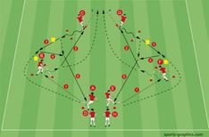 Best football tactics, tips and strategies Team Coaching, Soccer Coaching, Soccer Drills, Soccer Tips, Architecture Tattoo, Art And Architecture, Football Tactics, Travel Design, Animal Quotes