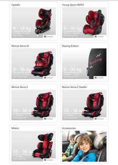 Recaro car seat range