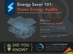 A home energy audit is the first step to saving energy and money. Our Energy Saver 101 infographic breaks down a home energy audit, explaining what energy auditors look for and the special tools they use to determine where a home is wasting energy. Explore the full infographic now.