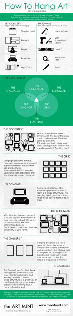 How to Hang Artwork Infographic - I always hate when people hang artwork too high!