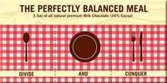 The Perfectly Balanced Meal #Chocolate Bar, Bloomsberry & Co. #fashion #follow4follow #teamfollowback #fashionista #beauty