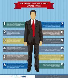 Hola: Una infografía con 12 cosas que los buenos líderes hacen. Vía Un saludo