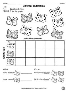 "Butterfly reproducible page that reinforces counting & graphing skills. Taken from ""Caterpillars & Butterflies Theme Book"" available at http://store.oblockbooks.com/caterpillars-and-butterflies-theme-book-the-best-of-the-mailbox-theme-series/"