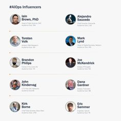 The top AIOps influencers.