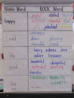 Using descriptive words in writing workshop // pebble word vs. rock word